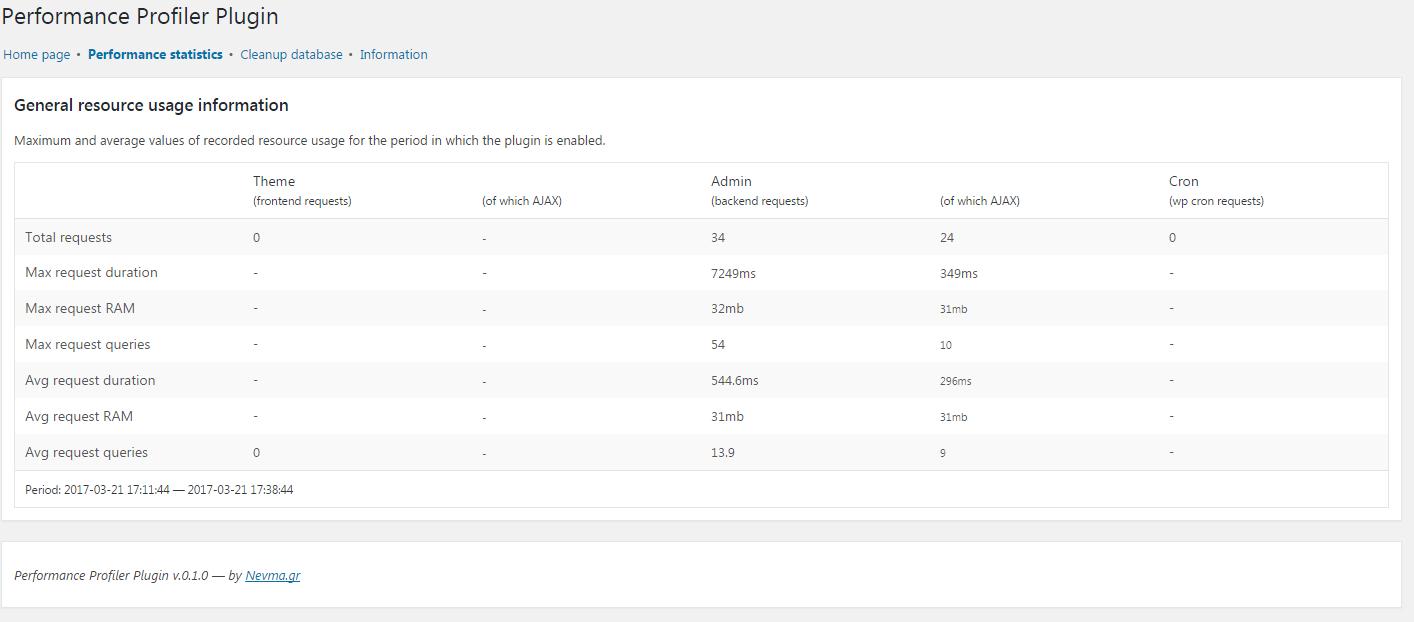 performance_profiler screenshot